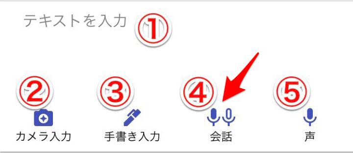 グーグル翻訳 会話入力