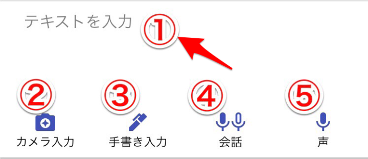 グーグル翻訳 テキスト入力