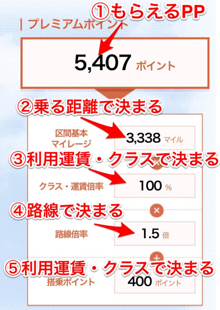 プレミアムポイント計算結果例