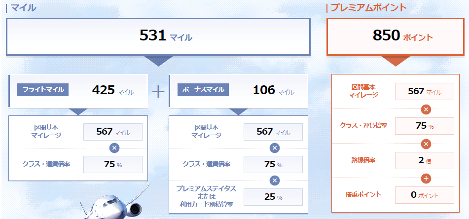 羽田-福岡のPP計算結果