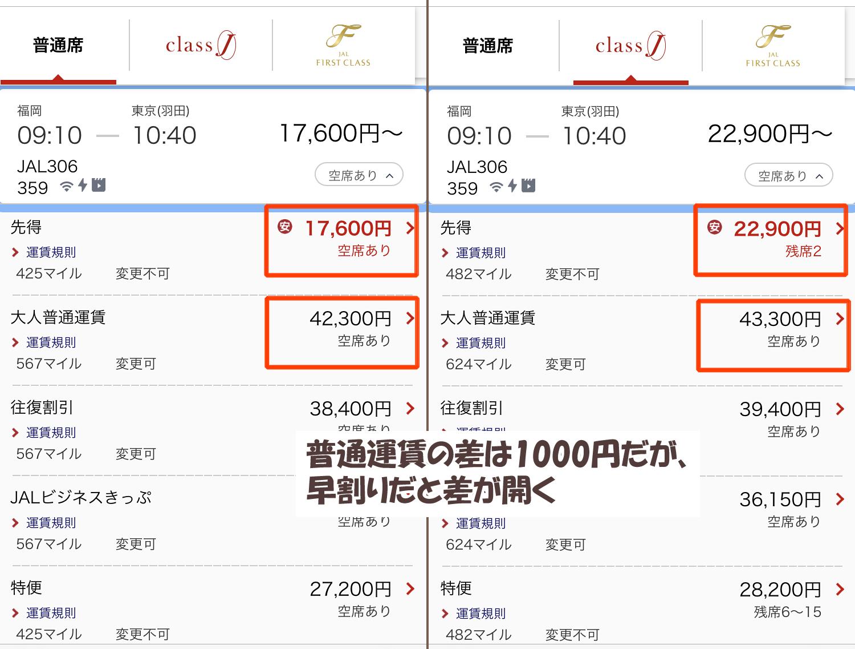普通席とクラスJの値段比較